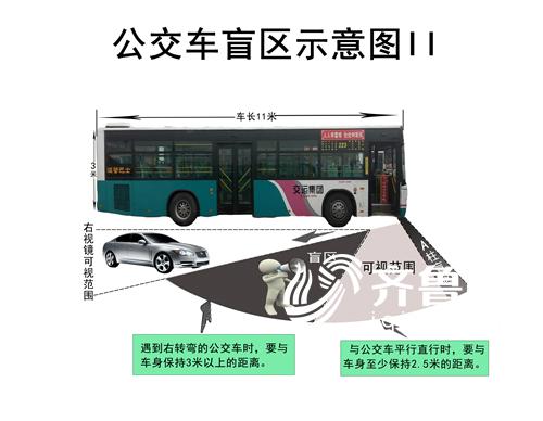 """青岛一司机绘""""最全车辆盲区图"""" 行人与车体保持多远才安全1"""