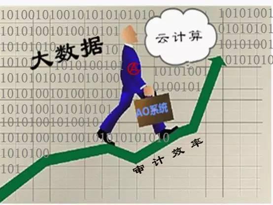 山东省审计厅调研组到禹城调研审计信息化工作