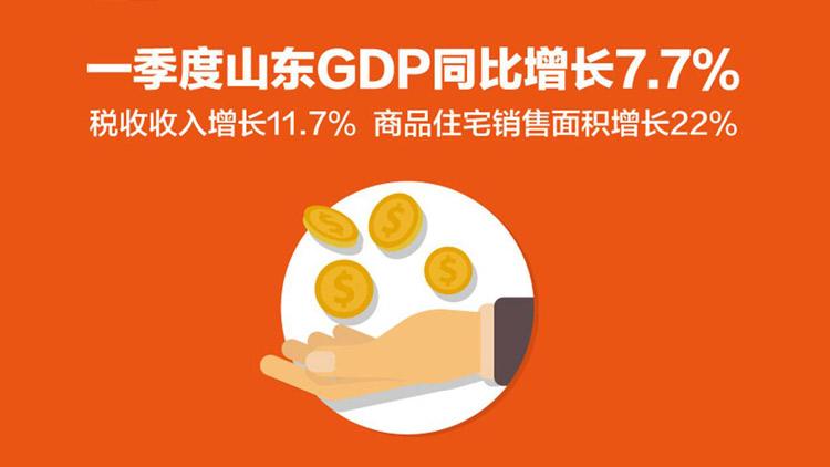 闪电指数 : 一季度山东GDP同比增长7.7%