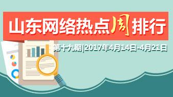 闪电舆情丨周排行:济南发布最新楼市限购令引热议上榜