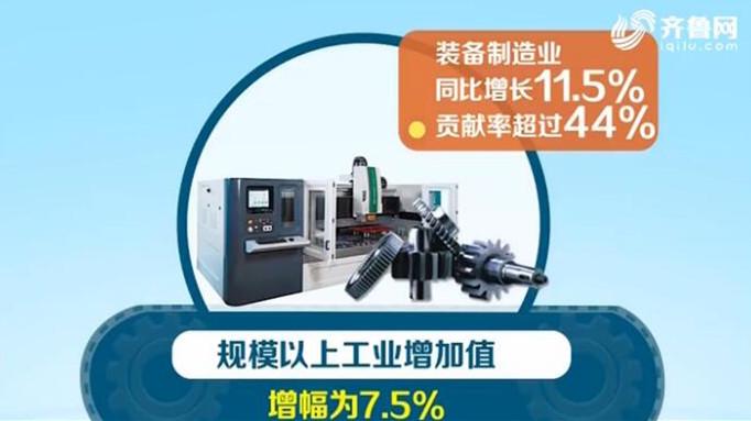 【加快新旧动能转换】79% 山东工业产能利用率三年来首次进入合理区间
