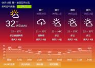 潍坊未来24小时将迎来雷阵雨 暂别高温天气