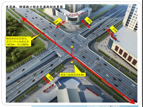 聊城东昌路-柳园路口综合交通规划(草案)公开征求意见