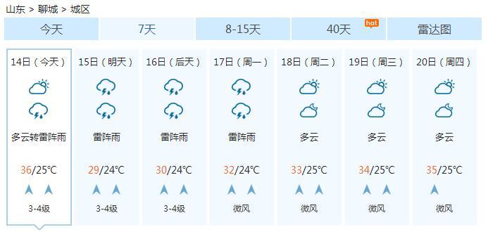 聊城天气预报.jpg