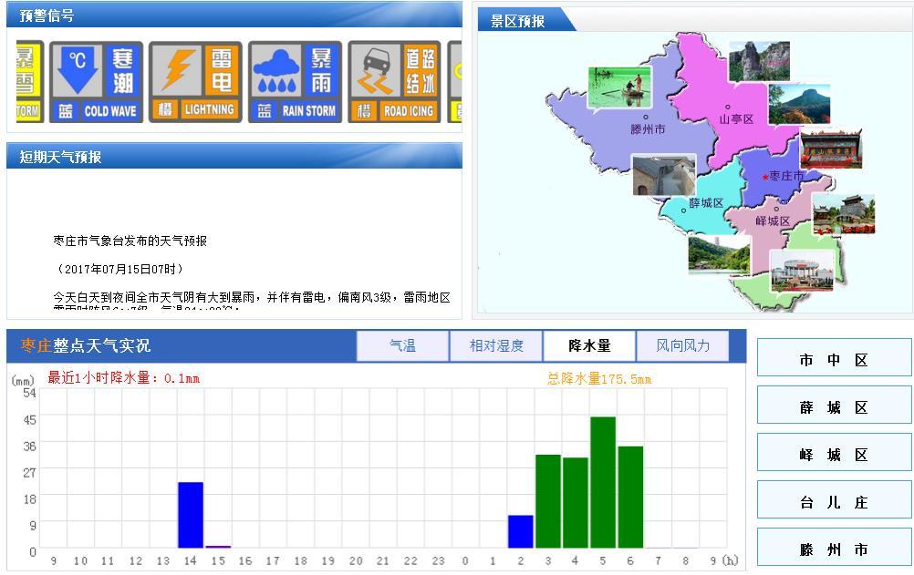 枣庄普降大到暴雨 降水量约是4.7个周村水库