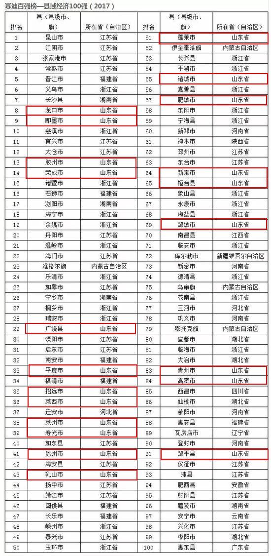 2017年中国县域经济百强发布.jpg