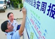 """潍坊奎文公布7月份""""平安指数"""" 11个社区""""亮红灯"""""""