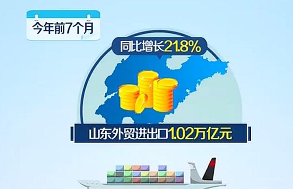 前7个月山东外贸进出口破万亿 同比增长21.8%