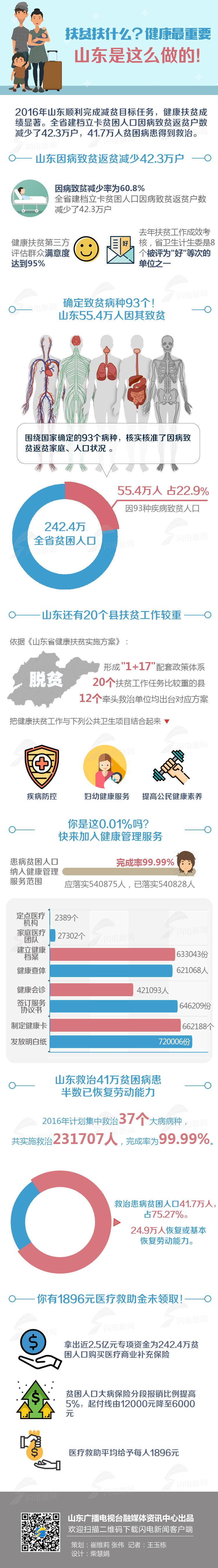 20170815扶贫.jpg