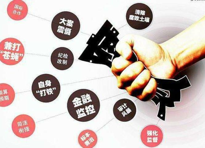 淄博市纪委通报3起扶贫领域不正之风和腐败问题