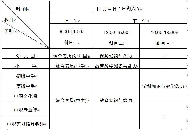 山东中小学教师资格考试9月5-8日报名 11月4日