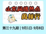 闪电舆情丨周排行:山东省七市PM2.5定下今冬改善目标登榜首