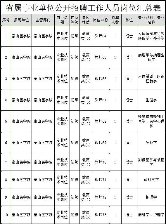 四,联系方式 地址:山东省枣庄市北安路1号枣庄学院人事处 邮编