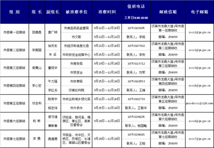十一届市委第二轮巡察进驻一览表.jpg