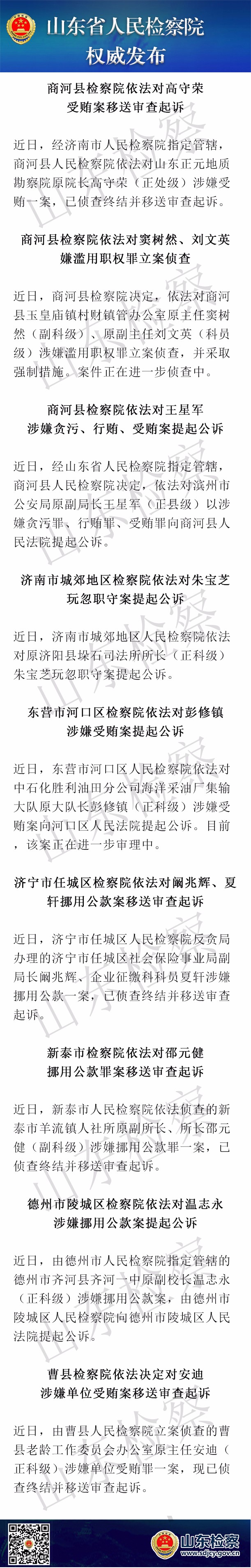 济南、东营、济宁、泰安、德州、滨州、菏泽等地11人涉嫌职务犯罪被依法追究.jpg