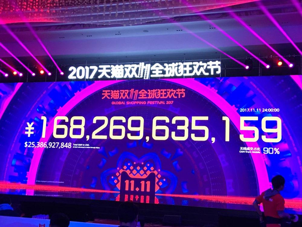 """1682亿!2017天猫""""双十一""""完美收官,无线交易占比90%"""