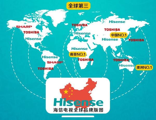 海信电器收购东芝电视,加速全球布局