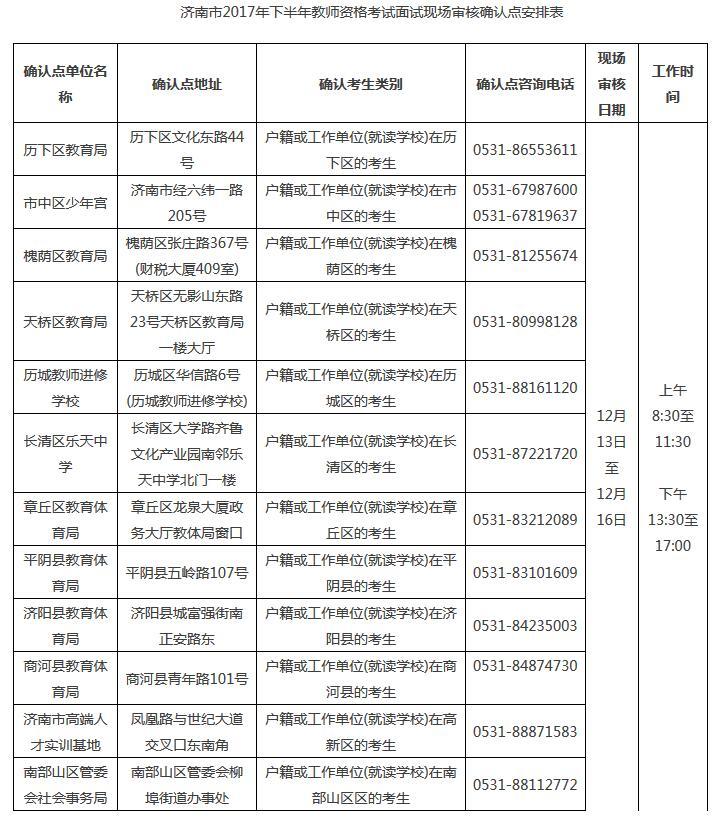济南中小学教师资格报名大全 山东明年1月6日