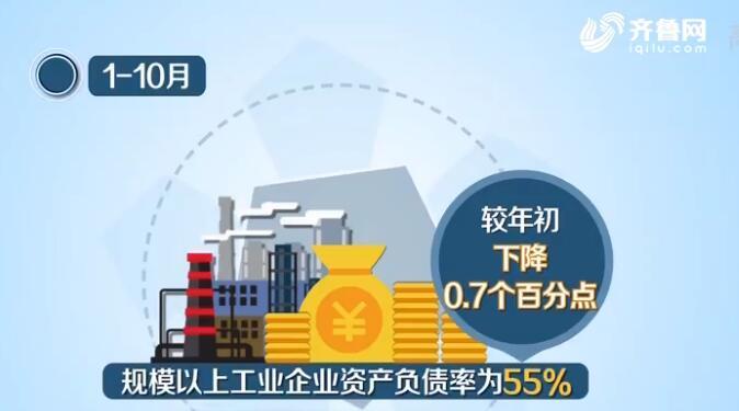 山东实施新旧动能转换重大工程 推动经济高质量发展