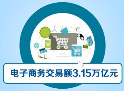 前11个月山东电子商务交易额3.15万亿 同比增长32.2%
