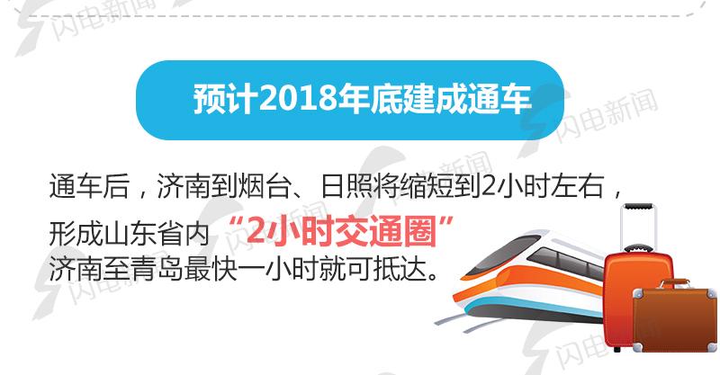 一图看懂济青高铁最新建设情况!山东交通大格局是这样的……