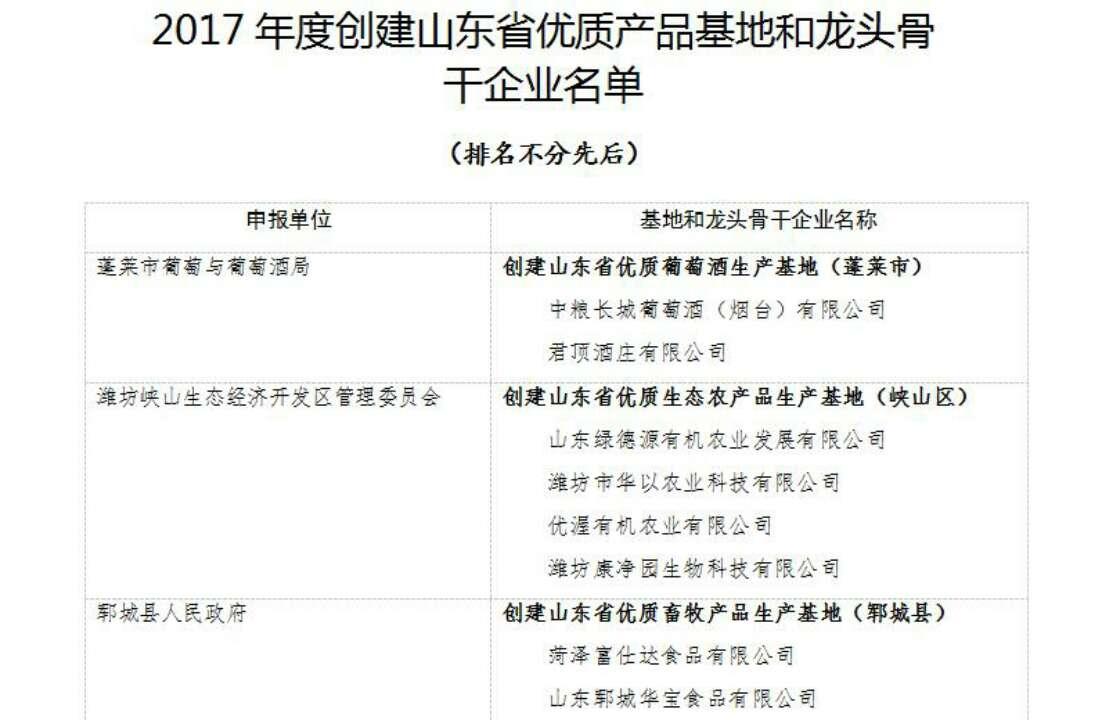 山东发布30家优质产品基地和龙头骨干企业(附名单)