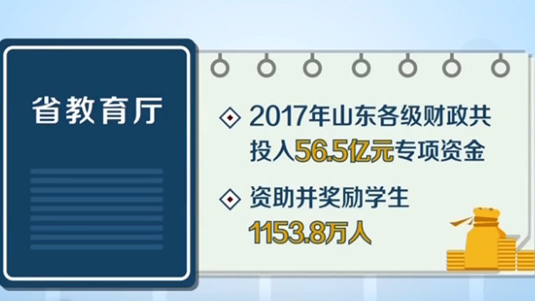盘点2017丨山东财政投入56.5亿元 资助奖励学生1153.8万人