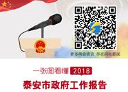 一图读懂2018泰安市政府工作报告(回顾篇)