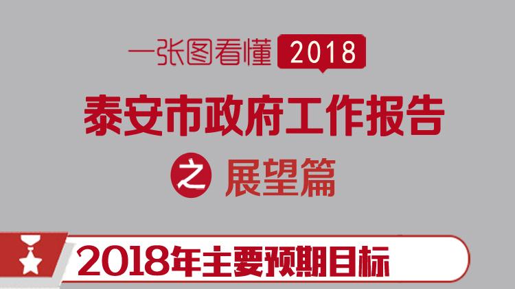 一图读懂2018泰安市政府工作报告(展望篇)