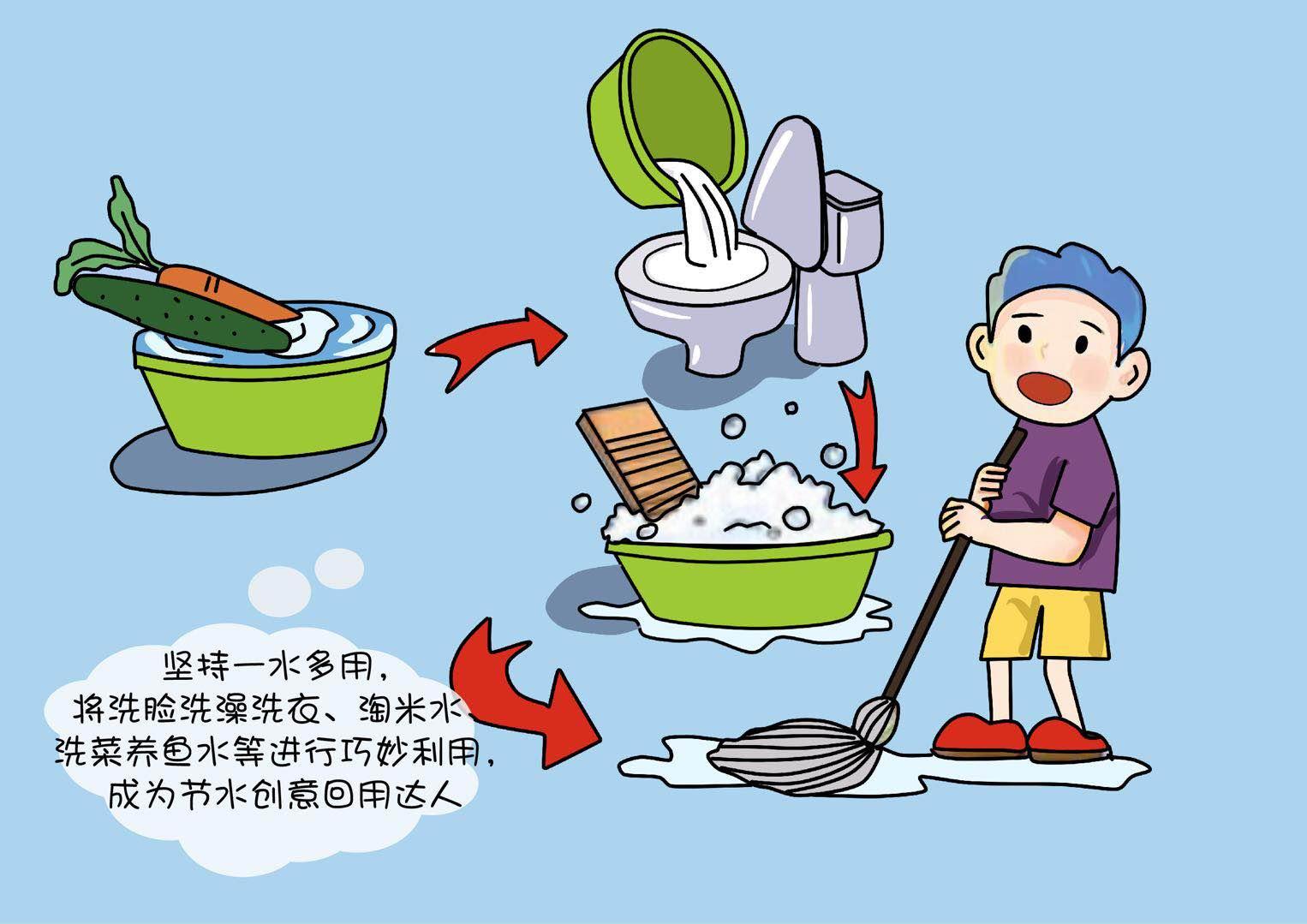 """致济南广大市民的倡议书:""""节水保泉 爱我泉城"""""""