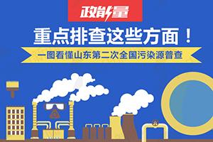 政能量丨重点排查这些方面!一图看懂山东第二次全国污染源普查