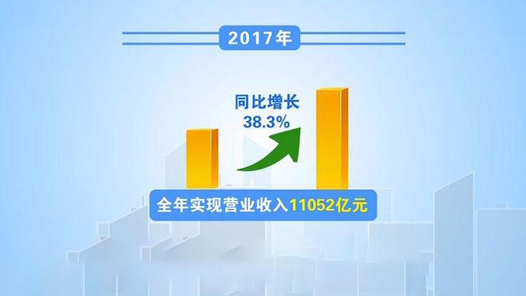 山东省属企业2017年实现利润471亿元 提前三年实现400亿目标