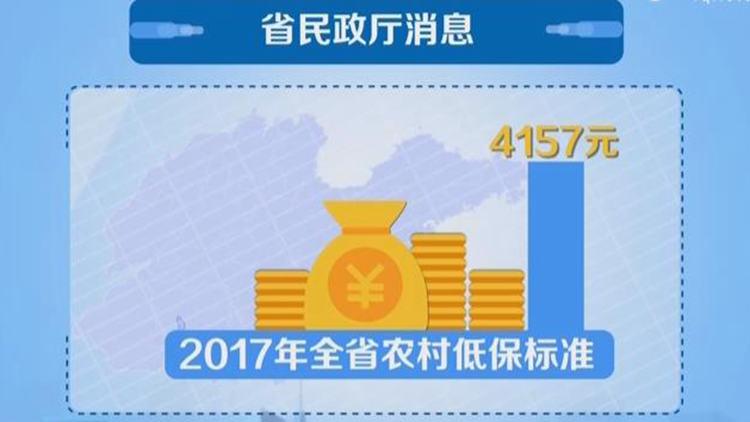 山东2017年农村低保达4157元 超省定扶贫线