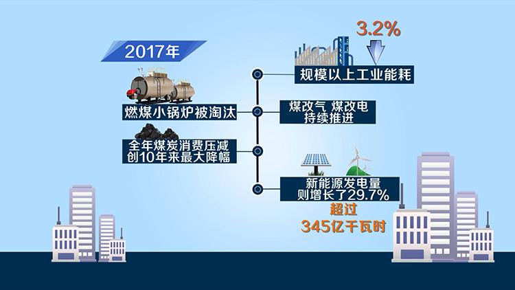 【权威发布•2017山东经济运行指标】理念转变 绿色发展从起步到起势