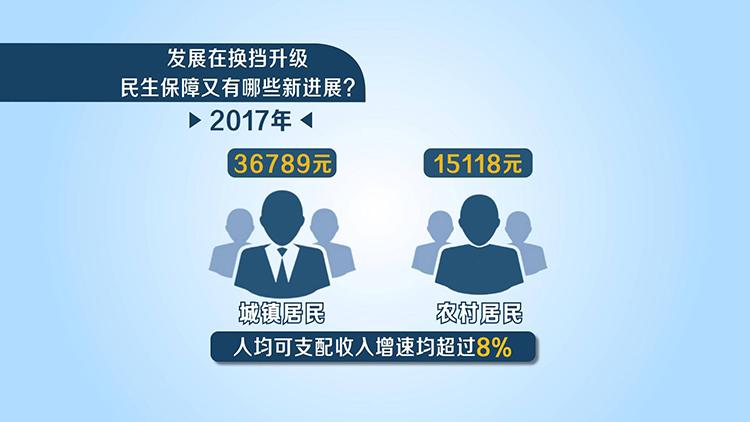 2017烟台gdp_2017年山东烟台统计公报:GDP总量7339亿常住人口增加2.54万附...