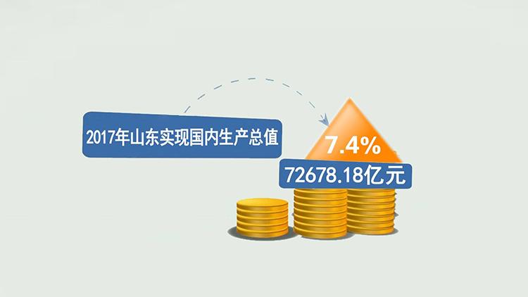 【权威发布•2017山东经济运行指标】山东2017年GDP首超7万亿 比上年增长7.4%