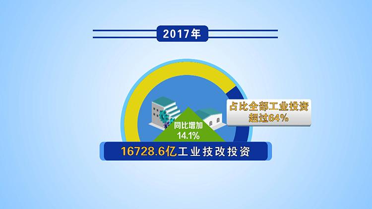 【权威发布•2017山东经济运行指标】创新引领 发展转向高质量