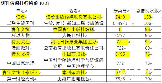 QQ截图20180126111514.png