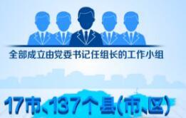 精准施工 蹄疾步稳 山东如期完成省市县三级监察委员会组建挂牌