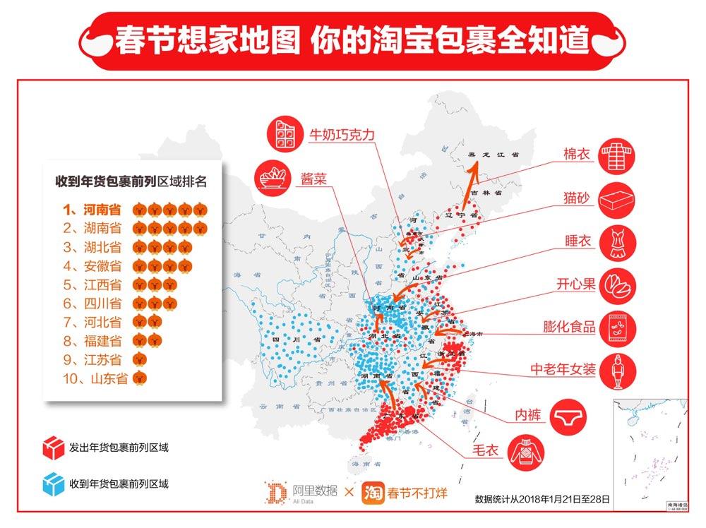 """大数据""""亲情地图"""":山东收年货包裹全国第10"""