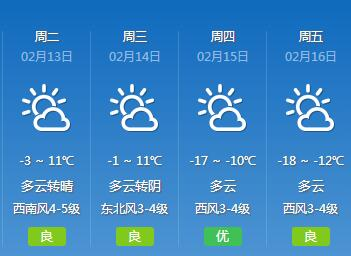 2月16日临沂最高温-12℃?!中央气象台回复了!