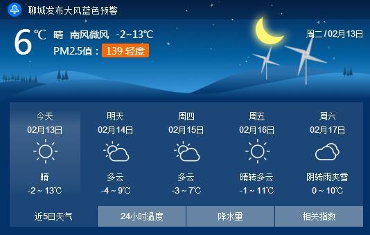 海丽气象吧|聊城发布春节期间天气预报 最高气温12℃