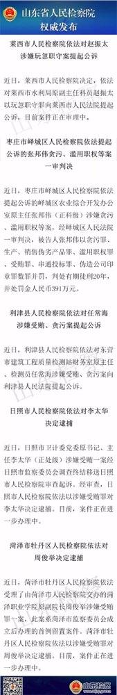 青岛枣庄东营等地5人涉嫌职务犯罪被依法追究