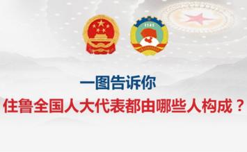 闪电指数丨山东省出席第十三届全国代表大会第一次会议的代表都有哪些人?