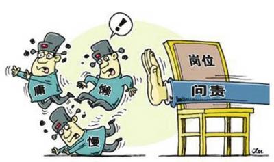 聊城市纪委通报4起不作为、慢作为、乱作为典型问题