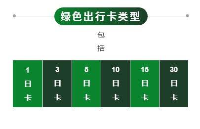 """济南公交""""绿色出行卡""""受市民热捧 八天近12万人次使用"""