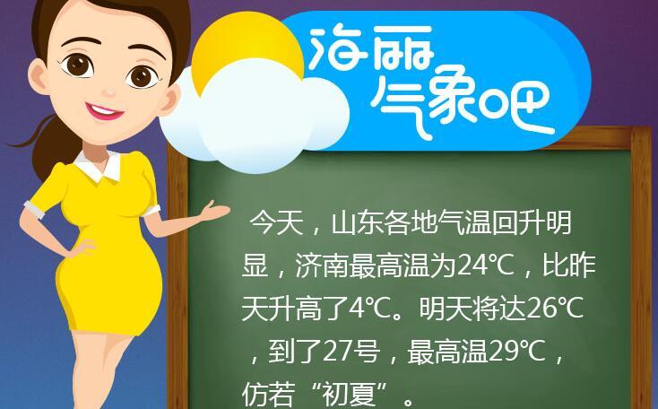 海丽气象吧丨山东:今天回暖明显 下周最高气温为30℃