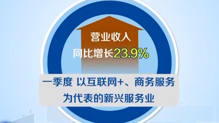 动能转换看落实丨一季度山东规模以上服务业营收增长9.6%