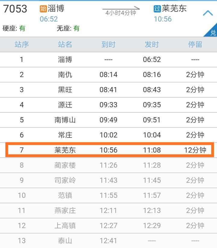 提示:莱芜东站7053、7054次列车今起调整