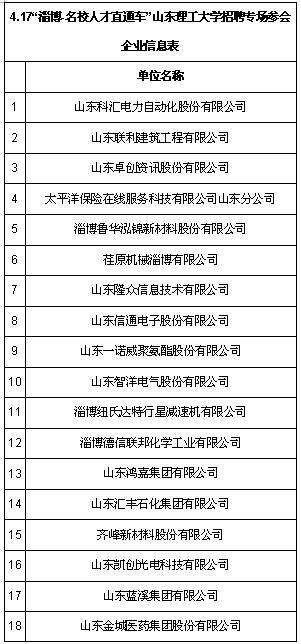 """""""淄博-名校人才直通车""""首场招聘会17日启动 招聘千余个岗位"""